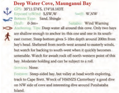Deep Water Cove Text